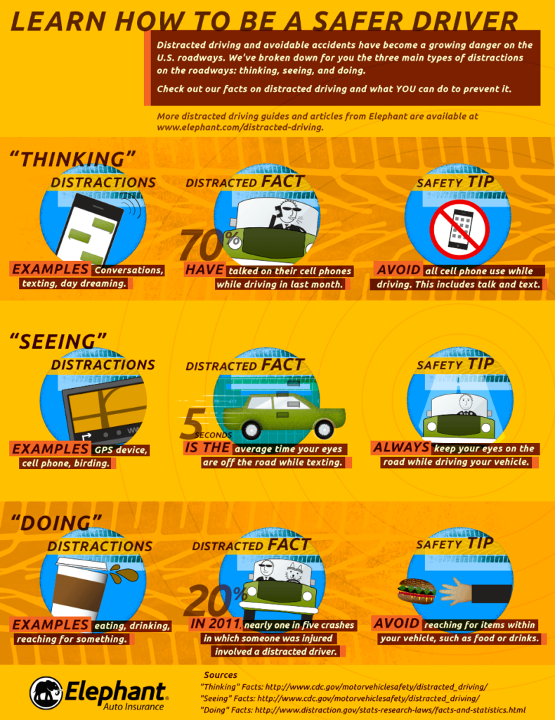 Distracted Driving Awareness Infographic
