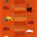 5 Halloween Pranks Covered By Auto Insurance Infographic
