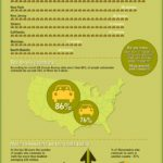 Auto Insurance in Maryland Explained Infographic