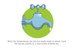 How to ensure frigid temps do not put the freeze on your water system