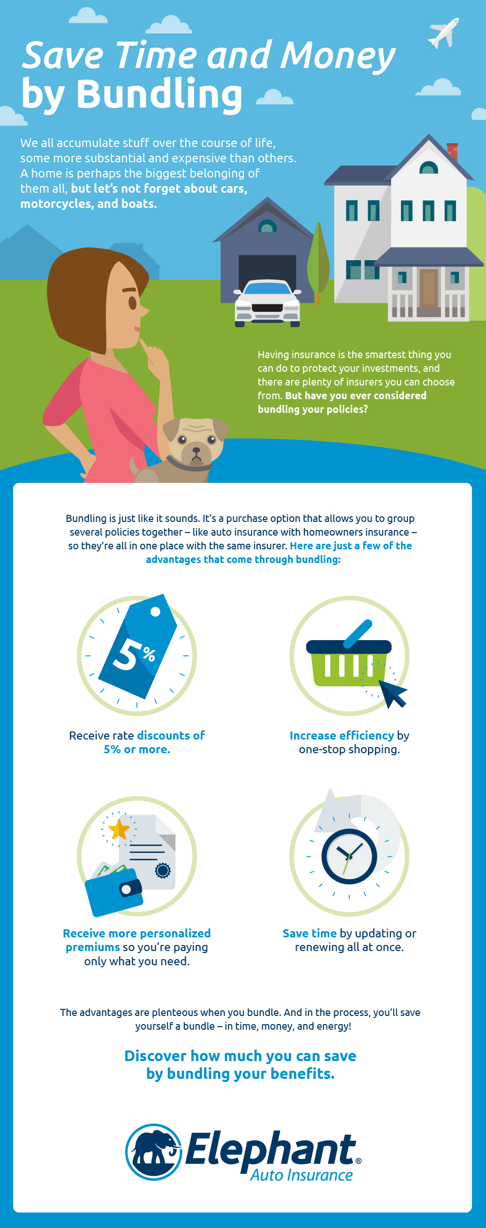 Elephant Auto Insurance Quote Save Time And Moneybundling Infographic